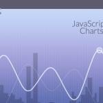 amCharts のグラフをアニメーションさせるサンプル for WordPress Plugin